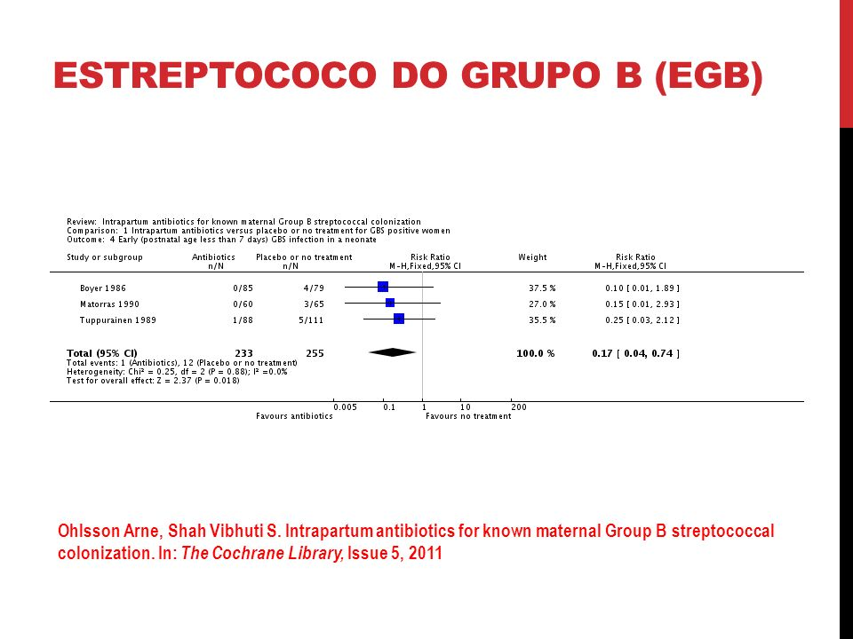 Ohlsson Arne, Shah Vibhuti S. Intrapartum antibiotics for known maternal Group B streptococcal colonization. In: The Cochrane Library, Issue 5, 2011