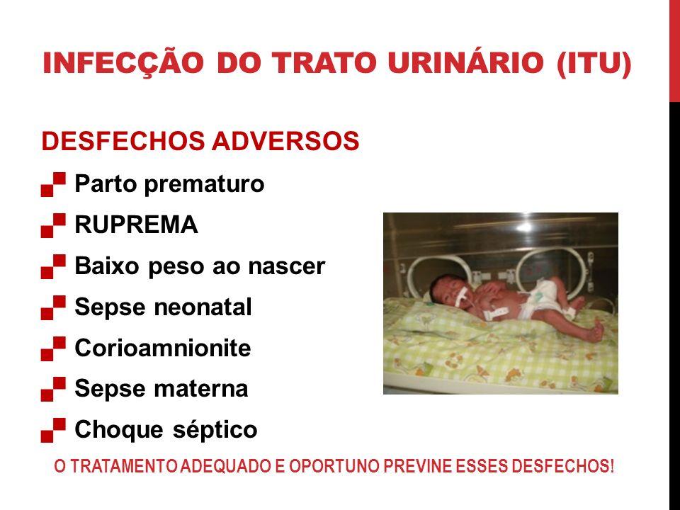 INFECÇÃO DO TRATO URINÁRIO (ITU) BACTERIÚRIA ASSINTOMÁTICA > 100.000 UFC/ml Acomete até 10% das gestantes Relaxamento do m.liso, estase urinária, dilatação ureteral Risco de progressão para Pielonefrite: até 40% DEVE SER SISTEMATICAMENTE RASTREADA NA GRAVIDEZ