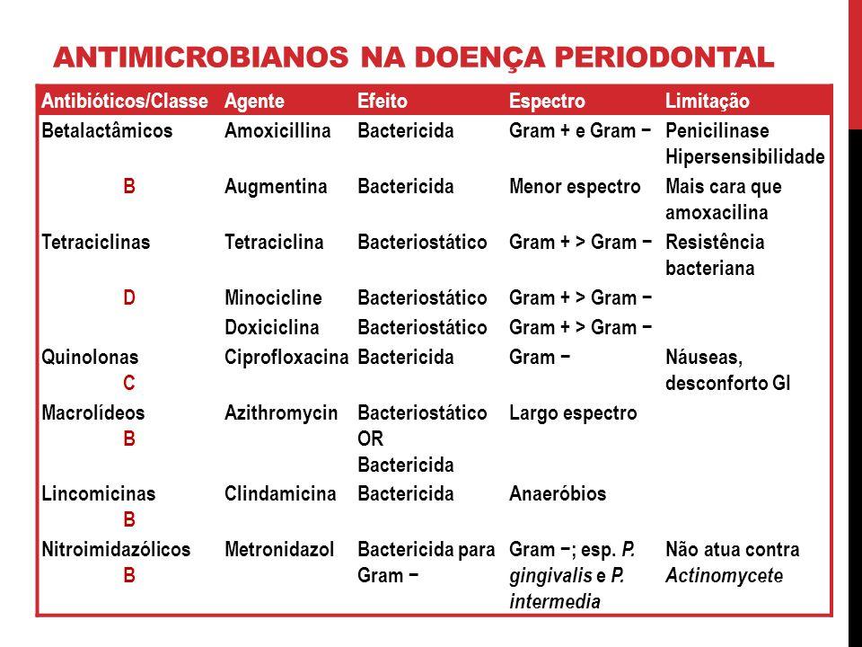 ANTIMICROBIANOS NA DOENÇA PERIODONTAL Antibióticos/ClasseAgenteEfeitoEspectroLimitação BetalactâmicosAmoxicillinaBactericidaGram + e Gram Penicilinase Hipersensibilidade BAugmentinaBactericidaMenor espectroMais cara que amoxacilina TetraciclinasTetraciclinaBacteriostáticoGram + > Gram Resistência bacteriana DMinociclineBacteriostáticoGram + > Gram DoxiciclinaBacteriostáticoGram + > Gram Quinolonas C CiprofloxacinaBactericidaGram Náuseas, desconforto GI Macrolídeos B AzithromycinBacteriostático OR Bactericida Largo espectro Lincomicinas B ClindamicinaBactericidaAnaeróbios Nitroimidazólicos B MetronidazolBactericida para Gram Gram ; esp.