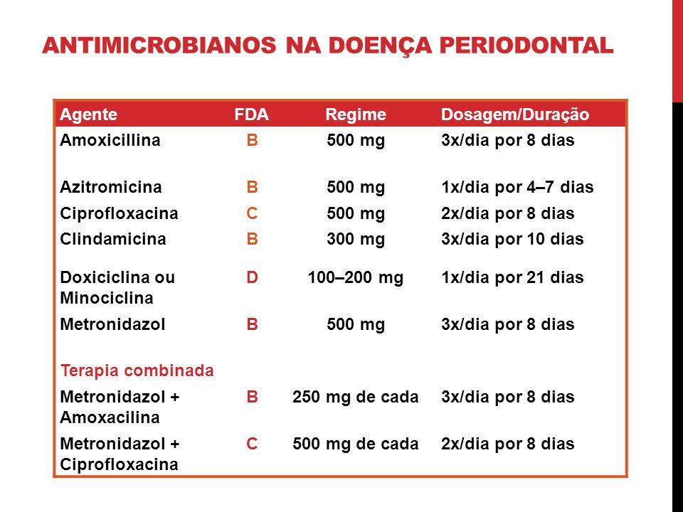 ANTIMICROBIANOS NA DOENÇA PERIODONTAL AgenteFDARegimeDosagem/Duração AmoxicillinaB500 mg3x/dia por 8 dias AzitromicinaB500 mg1x/dia por 4–7 dias CiprofloxacinaC500 mg2x/dia por 8 dias ClindamicinaB300 mg3x/dia por 10 dias Doxiciclina ou Minociclina D100–200 mg1x/dia por 21 dias MetronidazolB500 mg3x/dia por 8 dias Terapia combinada Metronidazol + Amoxacilina B250 mg de cada3x/dia por 8 dias Metronidazol + Ciprofloxacina C500 mg de cada2x/dia por 8 dias
