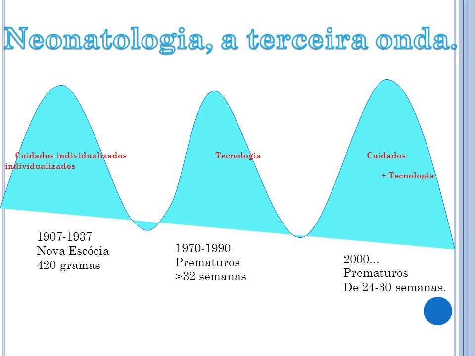 Cuidados individualizados Tecnologia Cuidados individualizados + Tecnologia 1907-1937 Nova Escócia 420 gramas 1970-1990 Prematuros >32 semanas 2000...