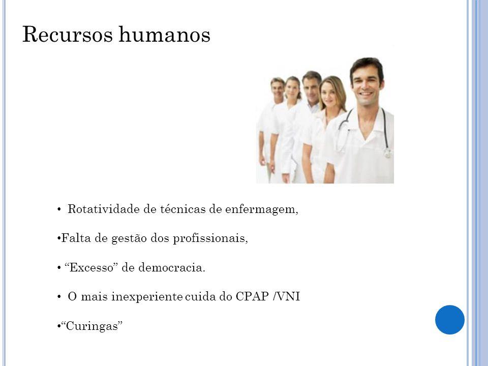 Recursos humanos Rotatividade de técnicas de enfermagem, Falta de gestão dos profissionais, Excesso de democracia.
