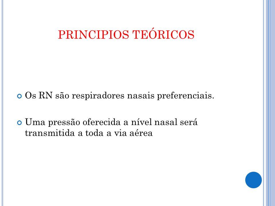 PRINCIPIOS TEÓRICOS Os RN são respiradores nasais preferenciais.