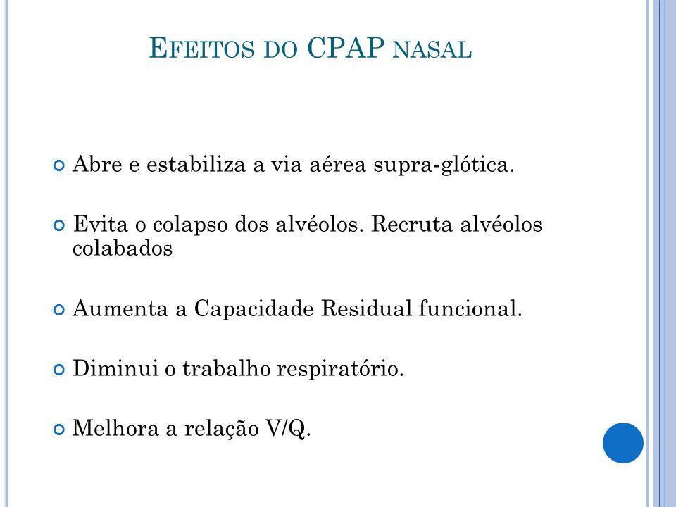 E FEITOS DO CPAP NASAL Abre e estabiliza a via aérea supra-glótica.