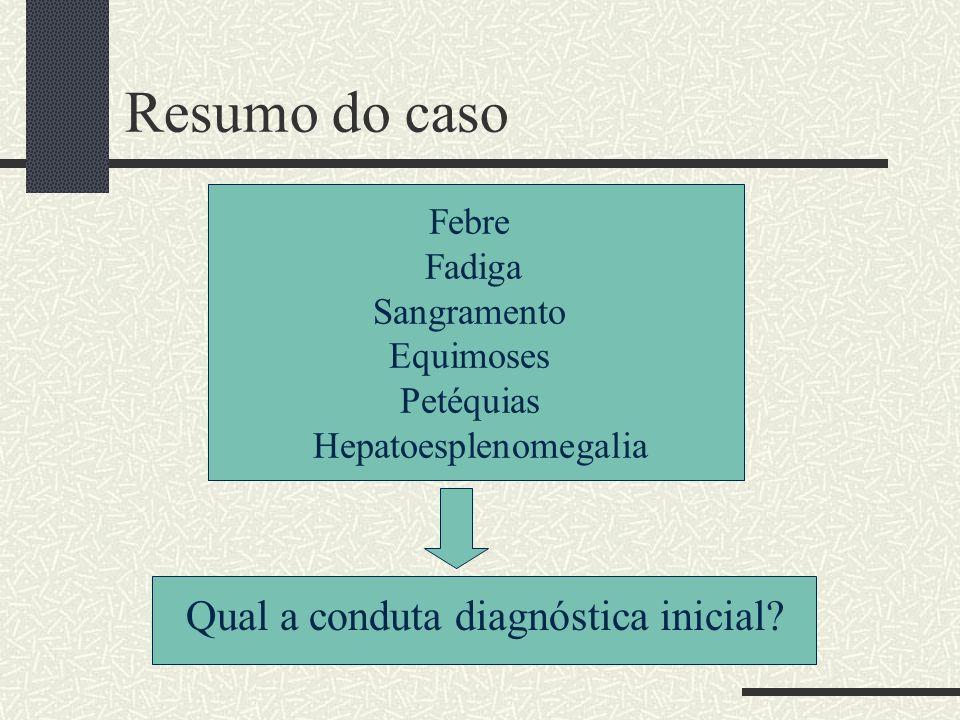 Resumo do caso Febre Fadiga Sangramento Equimoses Petéquias Hepatoesplenomegalia Qual a conduta diagnóstica inicial?