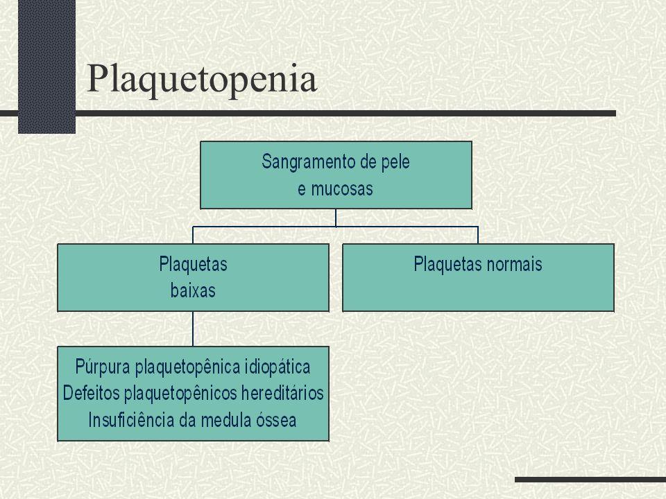 Plaquetopenia