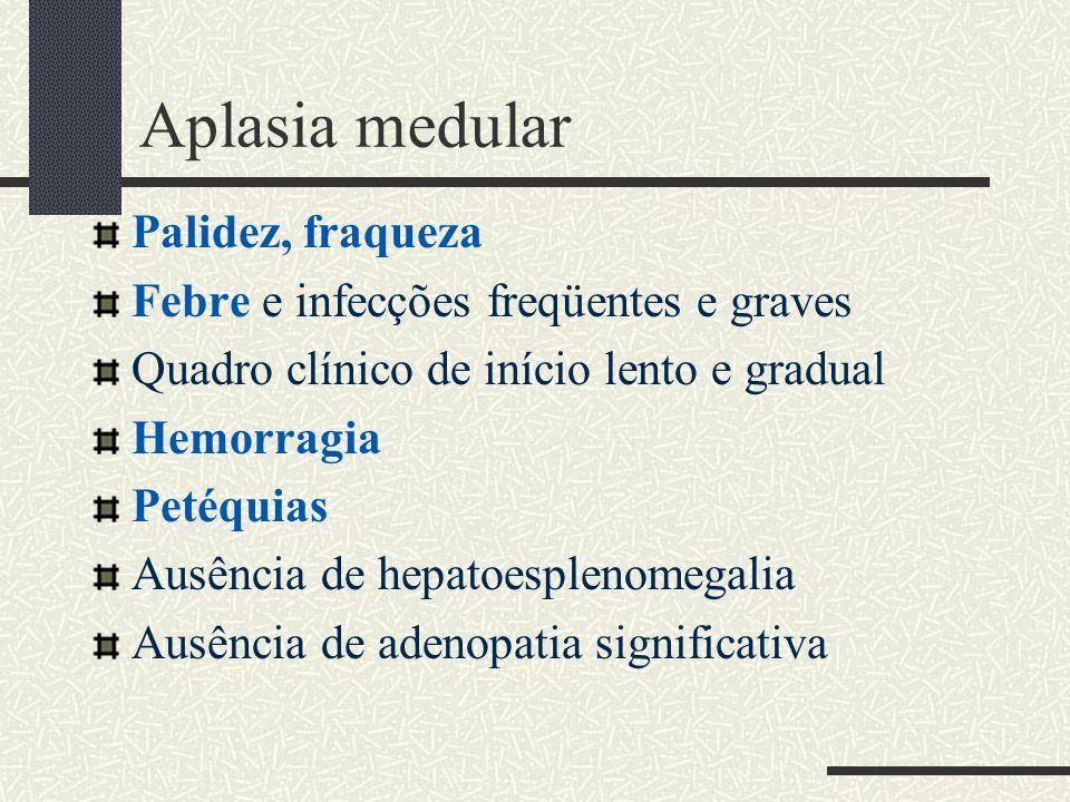 Aplasia medular Palidez, fraqueza Febre e infecções freqüentes e graves Quadro clínico de início lento e gradual Hemorragia Petéquias Ausência de hepa