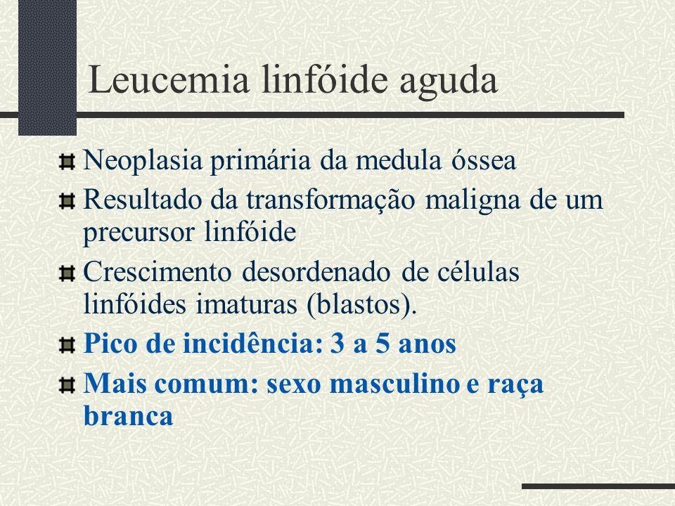 Leucemia linfóide aguda Neoplasia primária da medula óssea Resultado da transformação maligna de um precursor linfóide Crescimento desordenado de célu