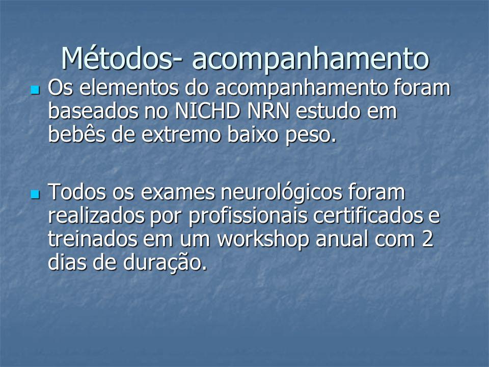 Métodos- acompanhamento Os elementos do acompanhamento foram baseados no NICHD NRN estudo em bebês de extremo baixo peso. Os elementos do acompanhamen