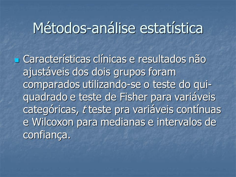 Métodos-análise estatística Características clínicas e resultados não ajustáveis dos dois grupos foram comparados utilizando-se o teste do qui- quadra