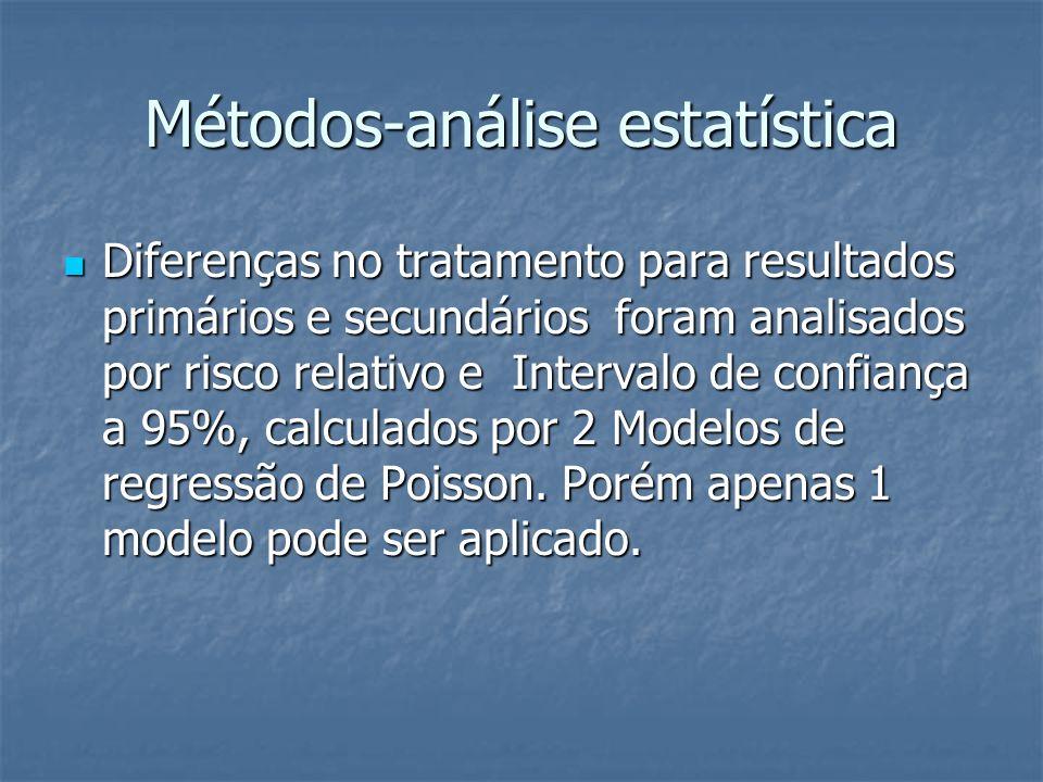 Métodos-análise estatística Diferenças no tratamento para resultados primários e secundários foram analisados por risco relativo e Intervalo de confia