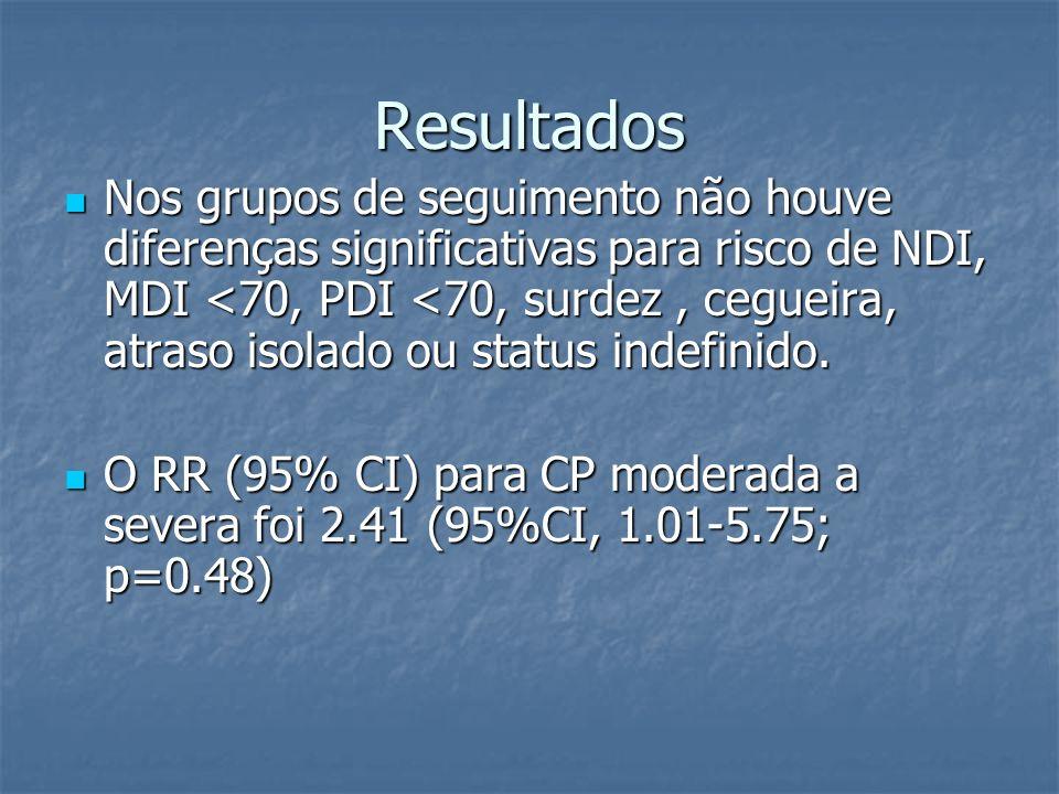 Resultados Nos grupos de seguimento não houve diferenças significativas para risco de NDI, MDI <70, PDI <70, surdez, cegueira, atraso isolado ou statu