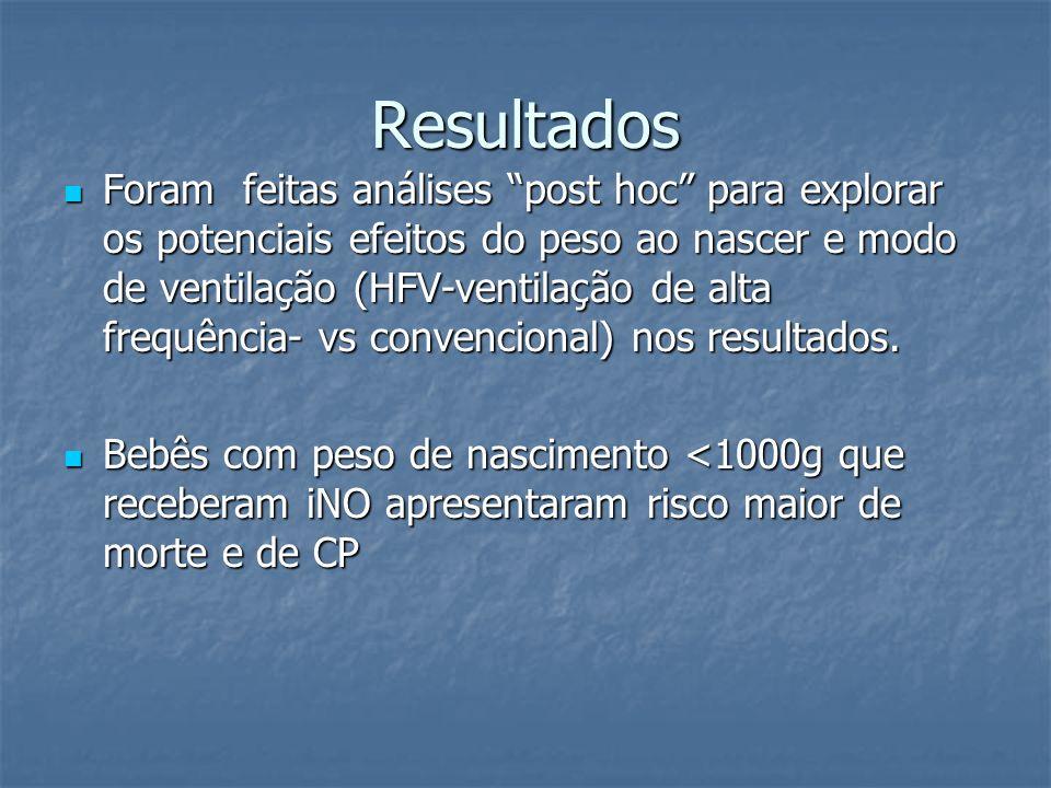 Resultados Foram feitas análises post hoc para explorar os potenciais efeitos do peso ao nascer e modo de ventilação (HFV-ventilação de alta frequênci