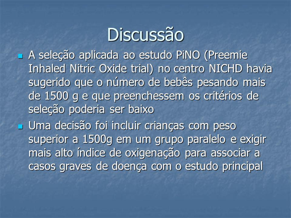 Discussão A seleção aplicada ao estudo PiNO (Preemie Inhaled Nitric Oxide trial) no centro NICHD havia sugerido que o número de bebês pesando mais de
