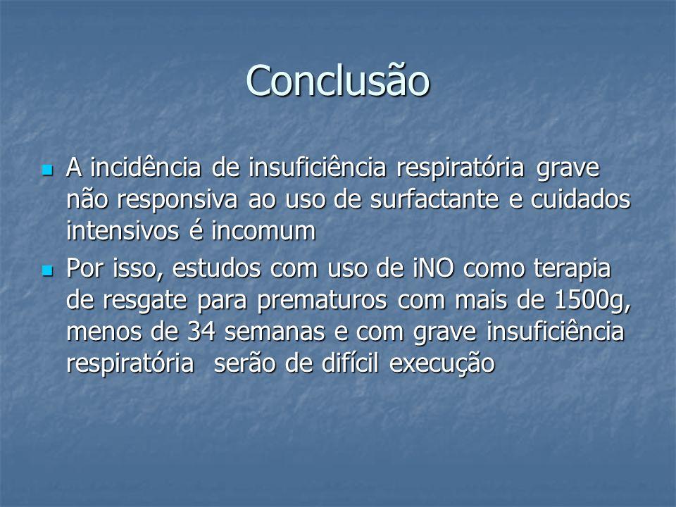 Conclusão A incidência de insuficiência respiratória grave não responsiva ao uso de surfactante e cuidados intensivos é incomum A incidência de insufi