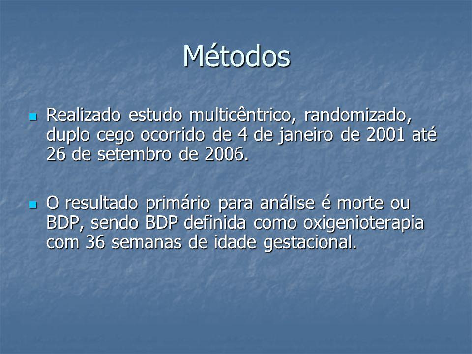 Métodos Realizado estudo multicêntrico, randomizado, duplo cego ocorrido de 4 de janeiro de 2001 até 26 de setembro de 2006. Realizado estudo multicên