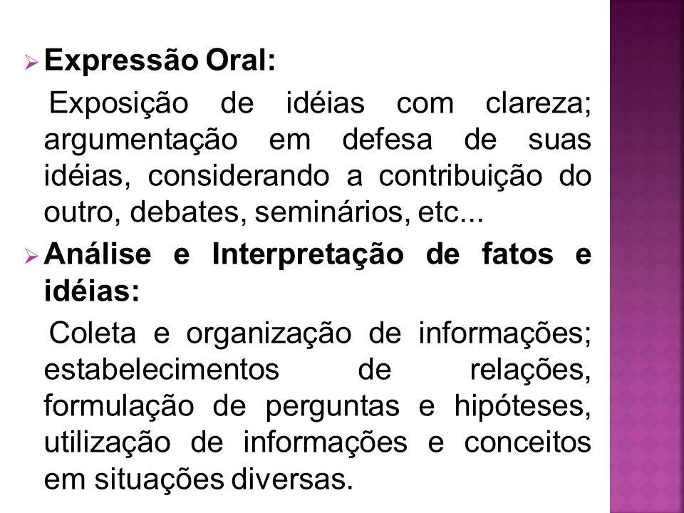 Expressão Oral: Exposição de idéias com clareza; argumentação em defesa de suas idéias, considerando a contribuição do outro, debates, seminários, etc