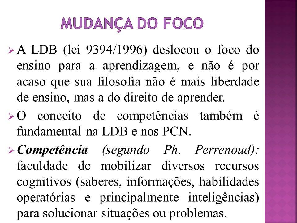 A LDB (lei 9394/1996) deslocou o foco do ensino para a aprendizagem, e não é por acaso que sua filosofia não é mais liberdade de ensino, mas a do direito de aprender.