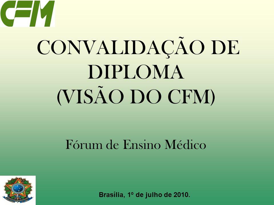 Brasília, 1º de julho de 2010. CONVALIDAÇÃO DE DIPLOMA (VISÃO DO CFM) Fórum de Ensino Médico