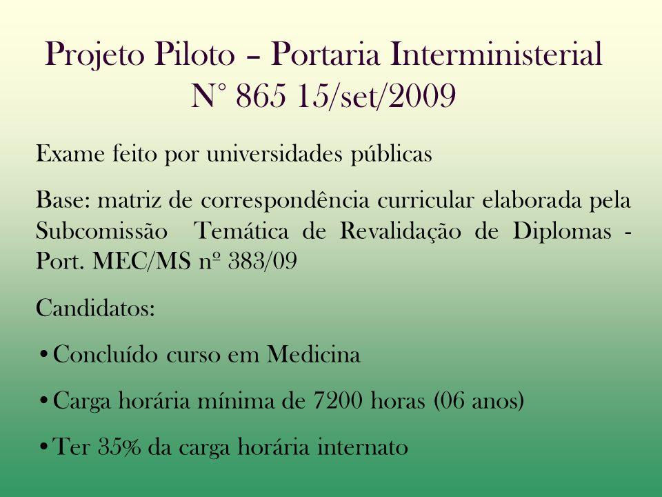 Projeto Piloto – Portaria Interministerial N° 865 15/set/2009 Exame feito por universidades públicas Base: matriz de correspondência curricular elaborada pela Subcomissão Temática de Revalidação de Diplomas - Port.