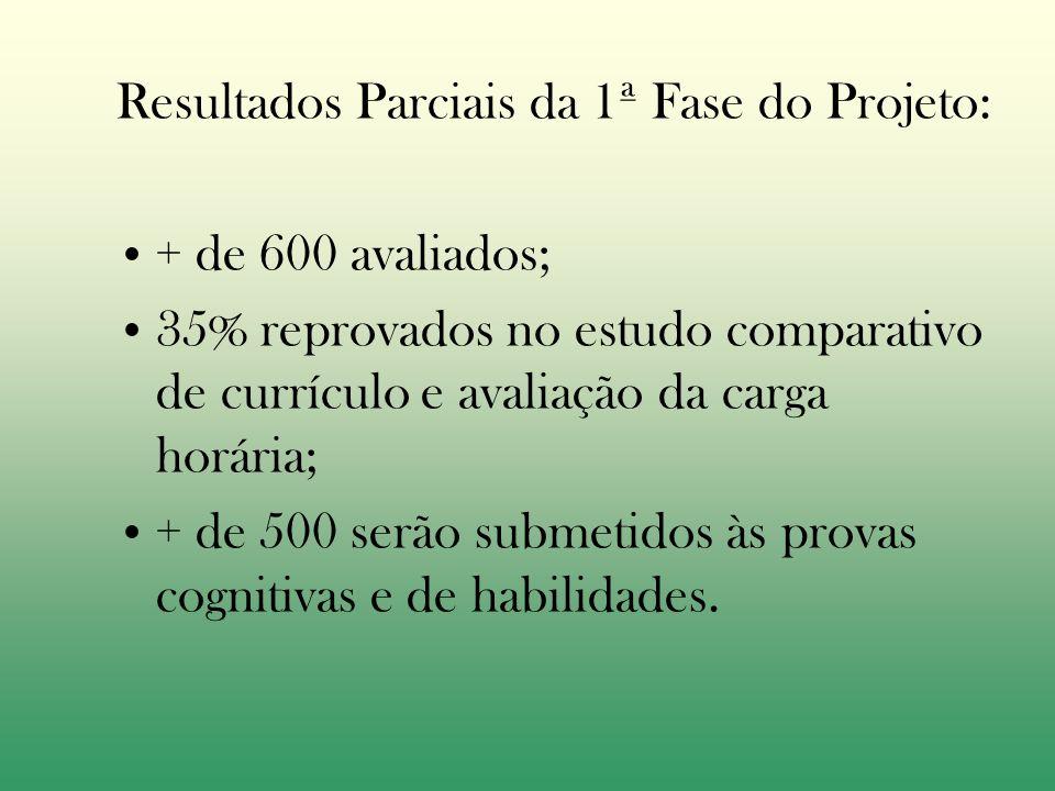 Resultados Parciais da 1ª Fase do Projeto: + de 600 avaliados; 35% reprovados no estudo comparativo de currículo e avaliação da carga horária; + de 500 serão submetidos às provas cognitivas e de habilidades.