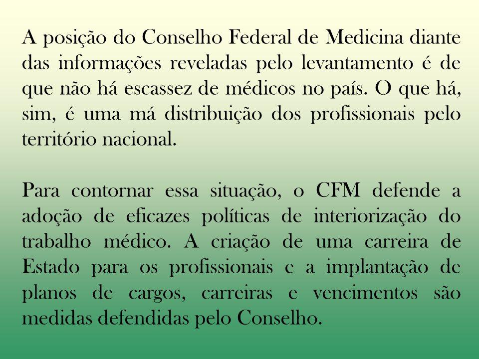 A posição do Conselho Federal de Medicina diante das informações reveladas pelo levantamento é de que não há escassez de médicos no país.
