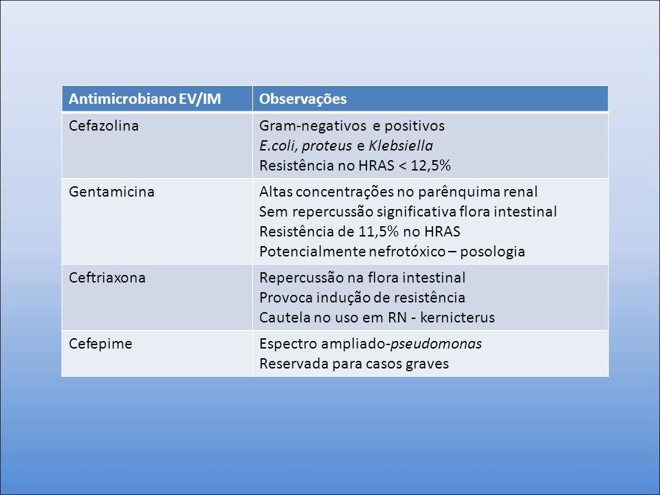 Antimicrobiano EV/IMObservações CefazolinaGram-negativos e positivos E.coli, proteus e Klebsiella Resistência no HRAS < 12,5% GentamicinaAltas concent