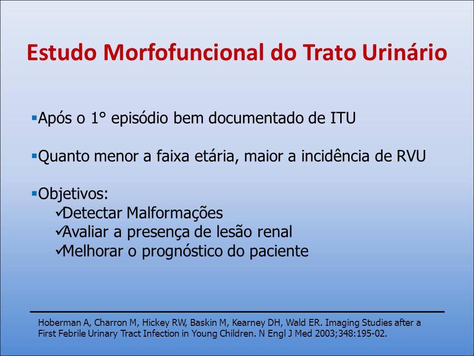 Após o 1° episódio bem documentado de ITU Quanto menor a faixa etária, maior a incidência de RVU Objetivos: Detectar Malformações Avaliar a presença d