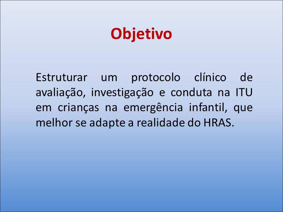 Objetivo Estruturar um protocolo clínico de avaliação, investigação e conduta na ITU em crianças na emergência infantil, que melhor se adapte a realid