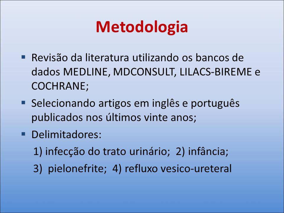 Metodologia Revisão da literatura utilizando os bancos de dados MEDLINE, MDCONSULT, LILACS-BIREME e COCHRANE; Selecionando artigos em inglês e portugu