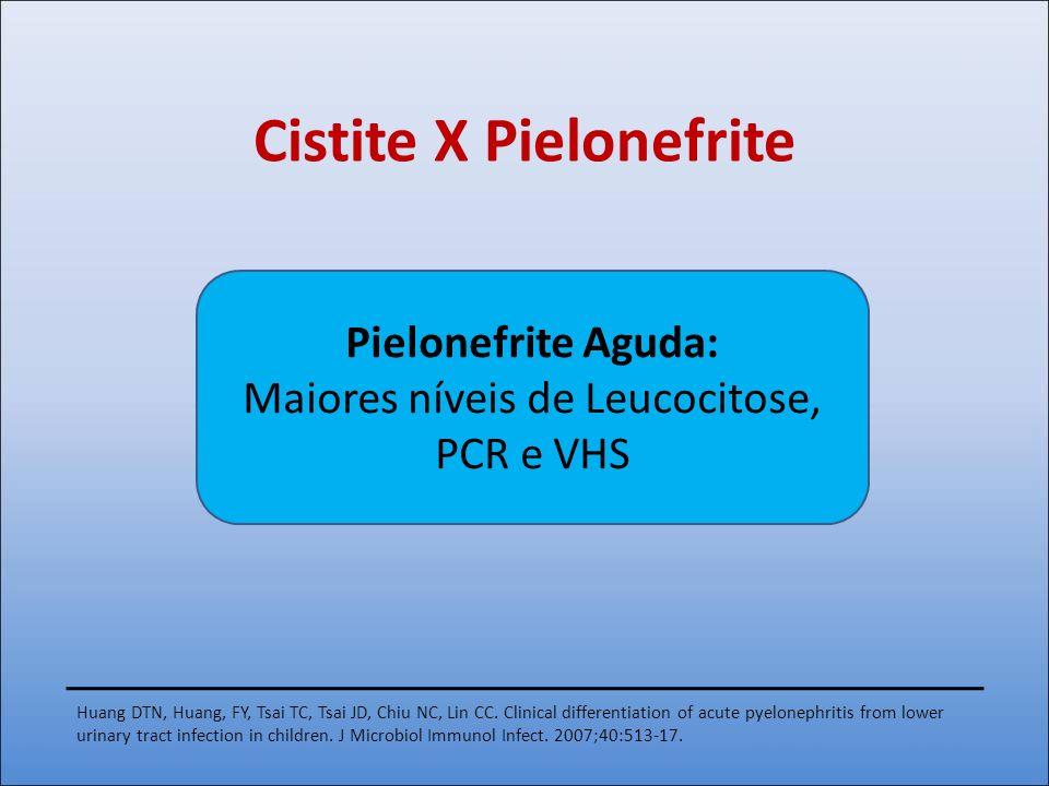 Suspeita Clínica de ITU INICIAR INVESTIGAÇÃO-SOLICITAR: EAS + Teste Nitrito + Bacterioscopia HC + PCR EAS SUGESTIVO* NITRITO POSITIVO BACTERIOSCOPIA POSITIVA EAS INOCENTE NITRITO NEGATIVO BACTERIOSCOPIA NEGATIVA INTERNAÇÃO Colher UROCULTURA (PSP) Resultado da Urocultura e Avaliar Resposta Clínica Investigar outras causas de Febre Menores de 2 meses de Idade Iniciar Antibiótico EV: Gentamicina 5 mg/kg/dia, 1x/dia 72 h Julho/2008 a Julho/2009: 12 ITU/mês