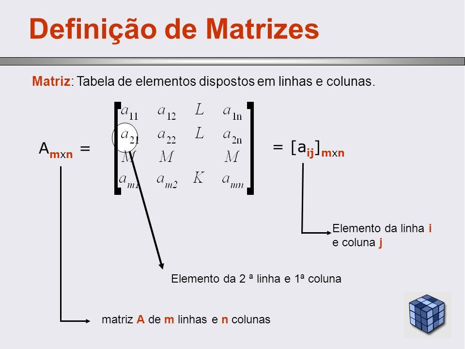 Definição de Matrizes Matriz: Tabela de elementos dispostos em linhas e colunas. A mxn = = [a ij ] mxn matriz A de m linhas e n colunas Elemento da li