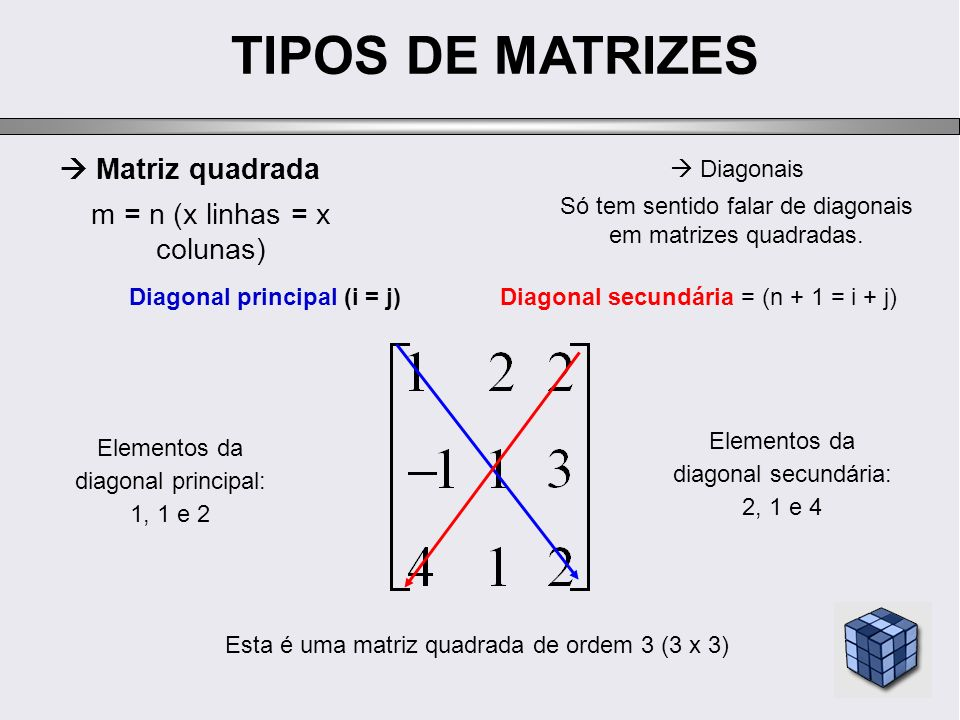 TIPOS DE MATRIZES Matriz quadrada m = n (x linhas = x colunas) Esta é uma matriz quadrada de ordem 3 (3 x 3) Diagonais Só tem sentido falar de diagona