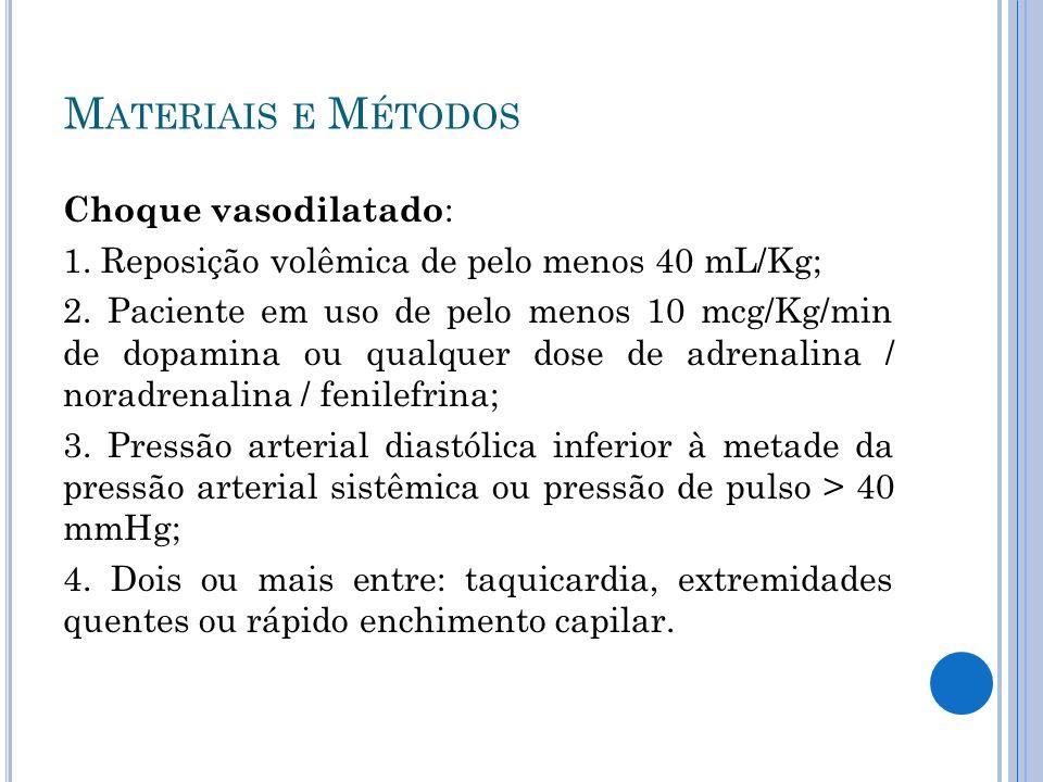 Choque vasodilatado : 1. Reposição volêmica de pelo menos 40 mL/Kg; 2. Paciente em uso de pelo menos 10 mcg/Kg/min de dopamina ou qualquer dose de adr
