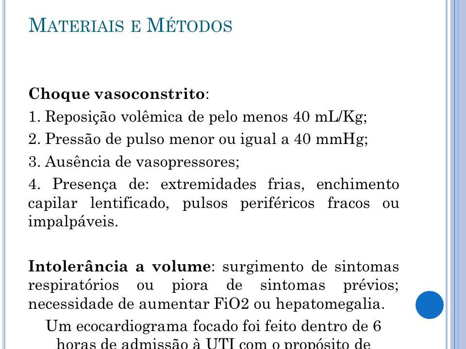 Choque vasoconstrito : 1. Reposição volêmica de pelo menos 40 mL/Kg; 2. Pressão de pulso menor ou igual a 40 mmHg; 3. Ausência de vasopressores; 4. Pr