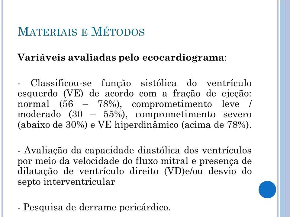 Variáveis avaliadas pelo ecocardiograma : - Classificou-se função sistólica do ventrículo esquerdo (VE) de acordo com a fração de ejeção: normal (56 – 78%), comprometimento leve / moderado (30 – 55%), comprometimento severo (abaixo de 30%) e VE hiperdinâmico (acima de 78%).