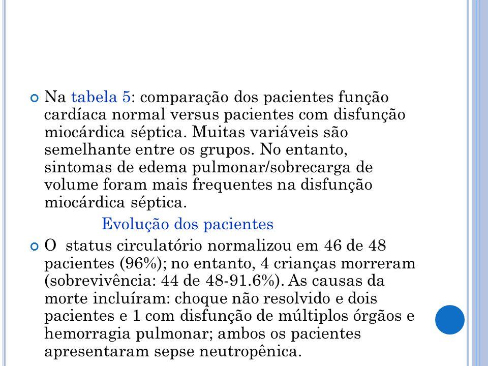 Na tabela 5: comparação dos pacientes função cardíaca normal versus pacientes com disfunção miocárdica séptica. Muitas variáveis são semelhante entre