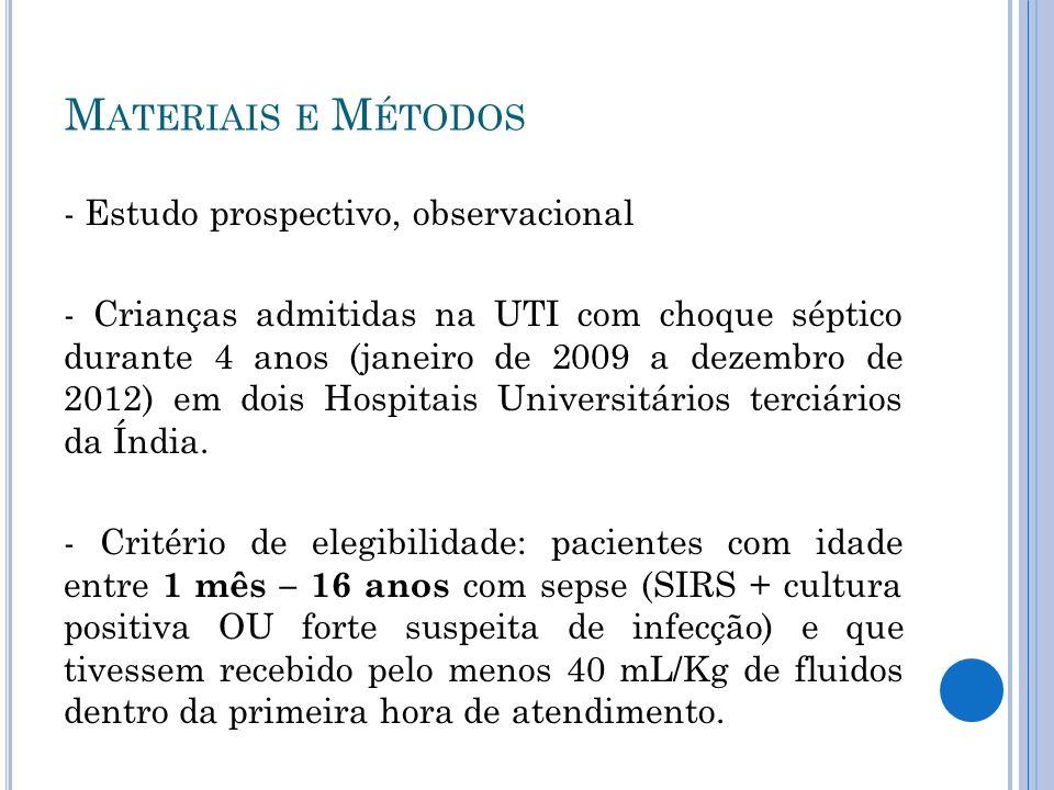 - Estudo prospectivo, observacional - Crianças admitidas na UTI com choque séptico durante 4 anos (janeiro de 2009 a dezembro de 2012) em dois Hospita