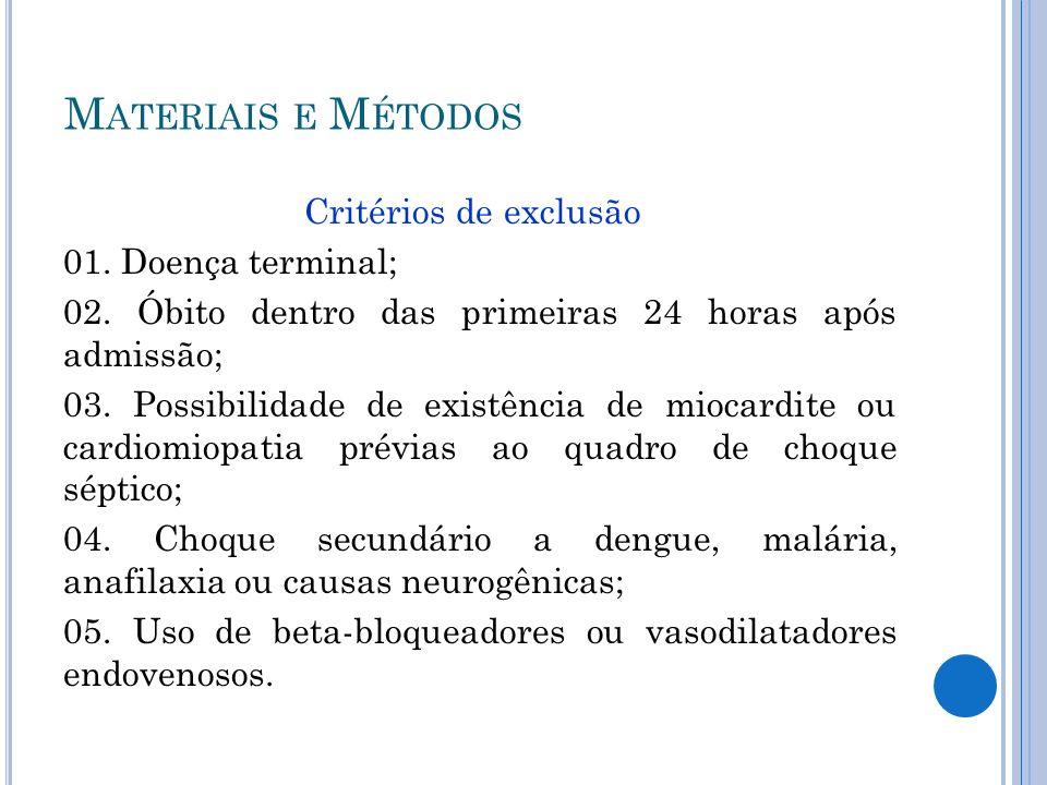 Critérios de exclusão 01. Doença terminal; 02. Óbito dentro das primeiras 24 horas após admissão; 03. Possibilidade de existência de miocardite ou car