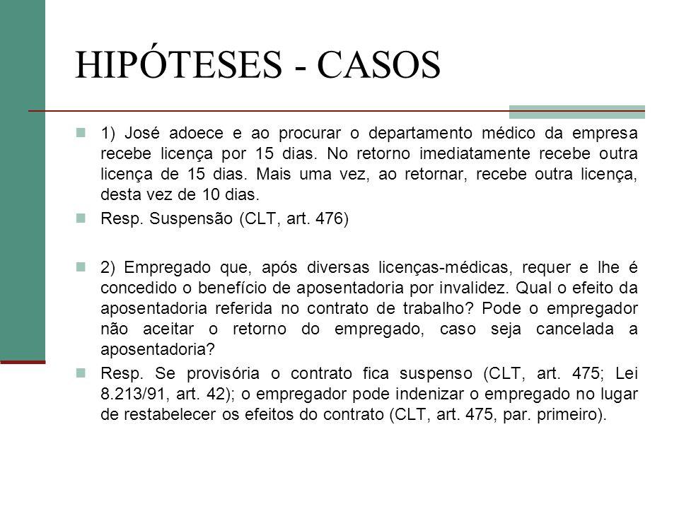 HIPÓTESES - CASOS 1) José adoece e ao procurar o departamento médico da empresa recebe licença por 15 dias. No retorno imediatamente recebe outra lice