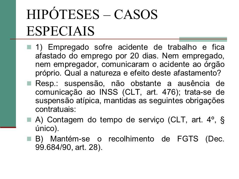 HIPÓTESES – CASOS ESPECIAIS 1) Empregado sofre acidente de trabalho e fica afastado do emprego por 20 dias. Nem empregado, nem empregador, comunicaram