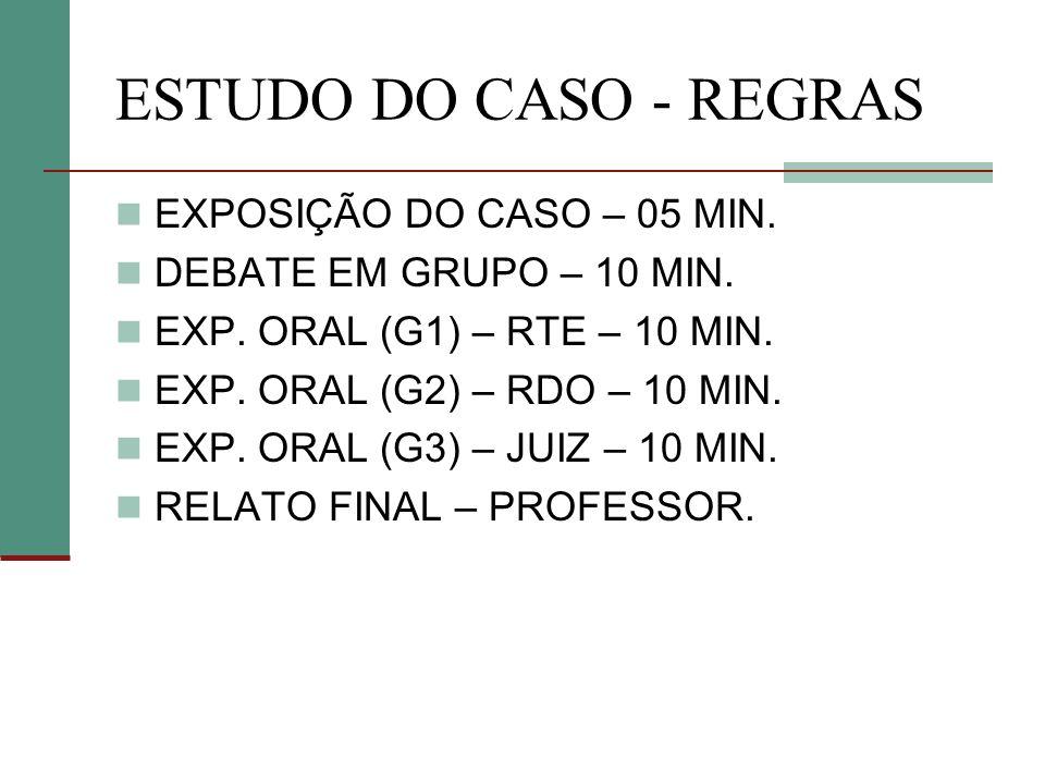 ESTUDO DO CASO - REGRAS EXPOSIÇÃO DO CASO – 05 MIN. DEBATE EM GRUPO – 10 MIN. EXP. ORAL (G1) – RTE – 10 MIN. EXP. ORAL (G2) – RDO – 10 MIN. EXP. ORAL