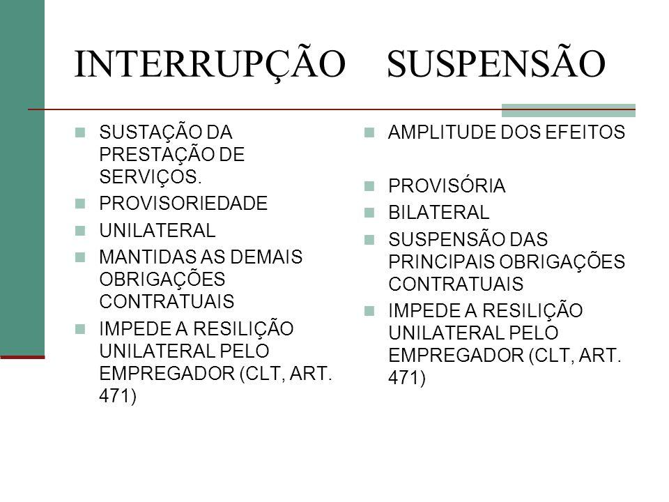 INTERRUPÇÃO SUSPENSÃO SUSTAÇÃO DA PRESTAÇÃO DE SERVIÇOS.