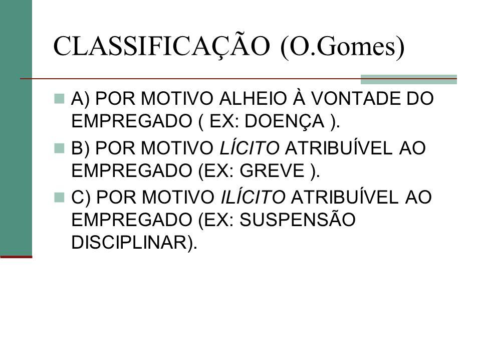 CLASSIFICAÇÃO (O.Gomes) A) POR MOTIVO ALHEIO À VONTADE DO EMPREGADO ( EX: DOENÇA ). B) POR MOTIVO LÍCITO ATRIBUÍVEL AO EMPREGADO (EX: GREVE ). C) POR