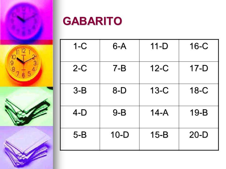 GABARITO 1-C6-A11-D16-C 2-C7-B12-C17-D 3-B8-D13-C18-C 4-D9-B14-A19-B 5-B10-D15-B20-D