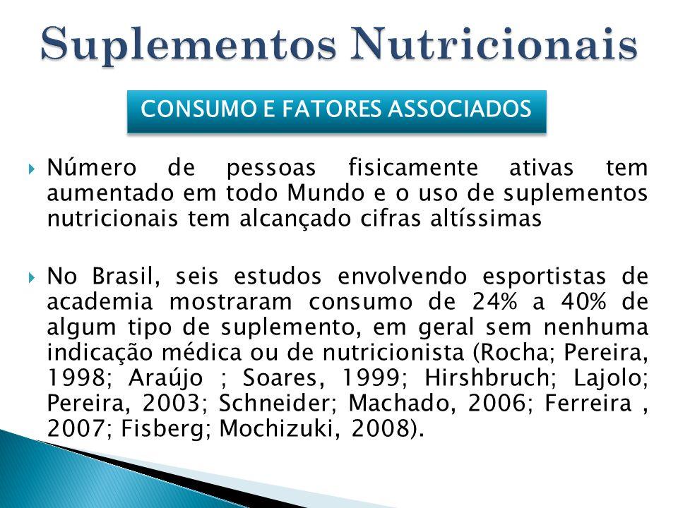 Número de pessoas fisicamente ativas tem aumentado em todo Mundo e o uso de suplementos nutricionais tem alcançado cifras altíssimas No Brasil, seis e
