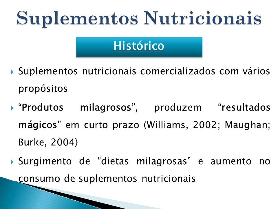Suplementos nutricionais comercializados com vários propósitos Produtos milagrosos, produzem resultados mágicos em curto prazo (Williams, 2002; Maugha