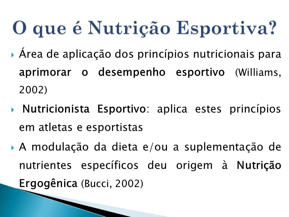 Área de aplicação dos princípios nutricionais para aprimorar o desempenho esportivo (Williams, 2002) Nutricionista Esportivo: aplica estes princípios