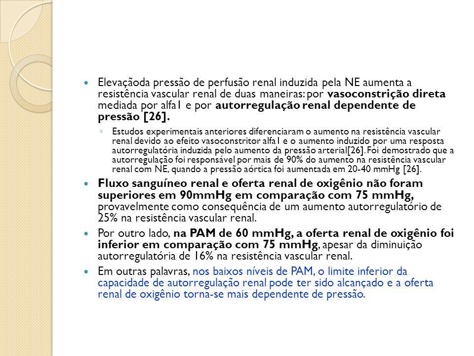 Elevaçãoda pressão de perfusão renal induzida pela NE aumenta a resistência vascular renal de duas maneiras: por vasoconstrição direta mediada por alfa1 e por autorregulação renal dependente de pressão [26].