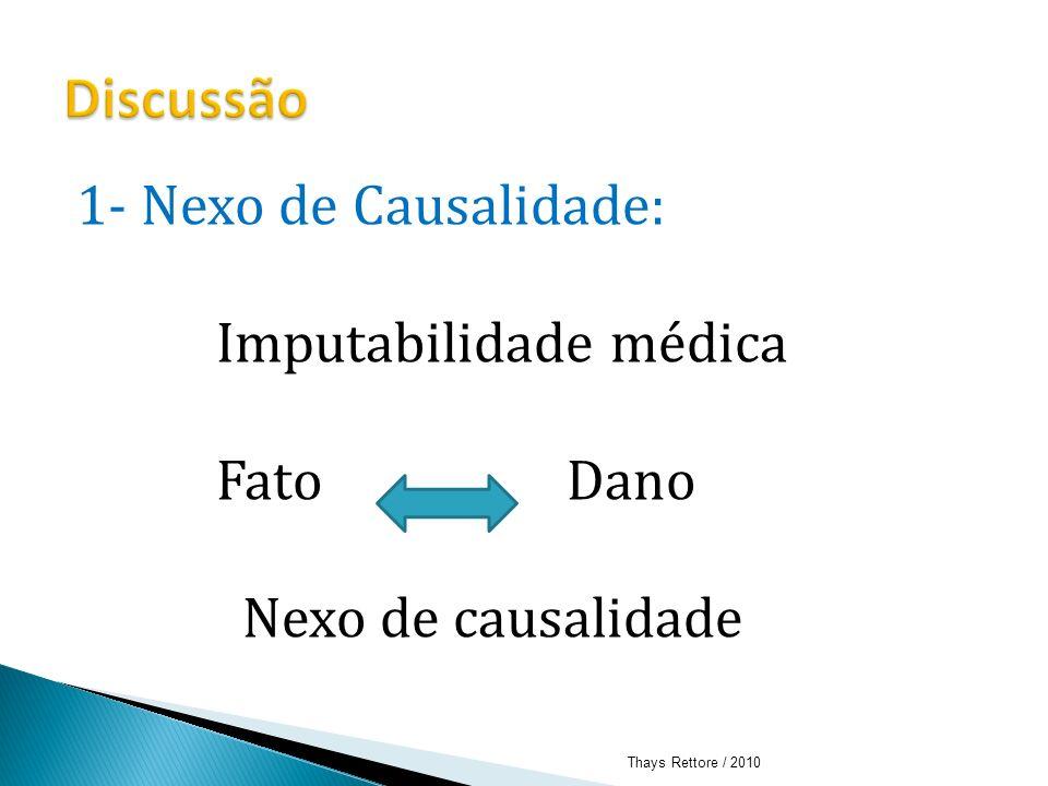 1- Nexo de Causalidade: Imputabilidade médica Fato Dano Nexo de causalidade Thays Rettore / 2010